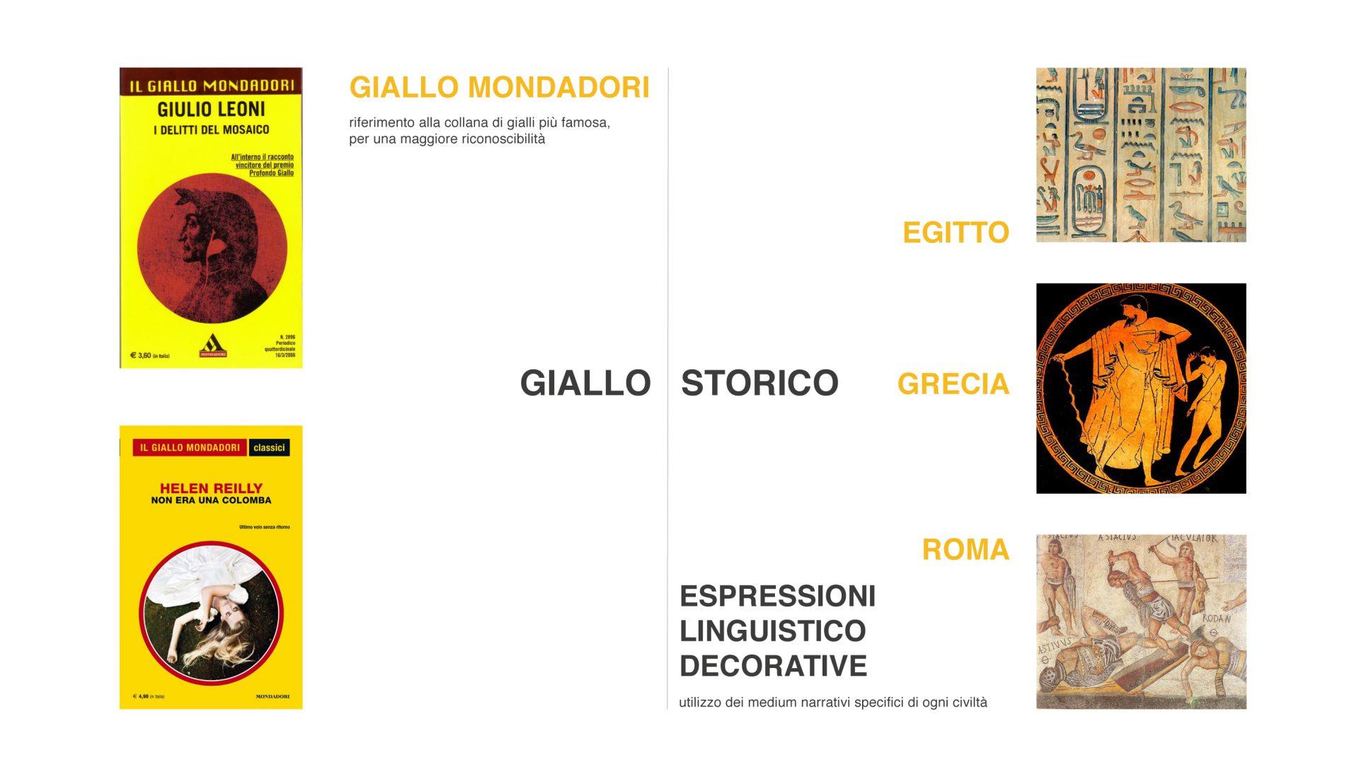 Giallo_Ambra-presentazione-04